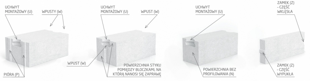 solbet Płock MBM